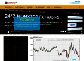 everforex.ca