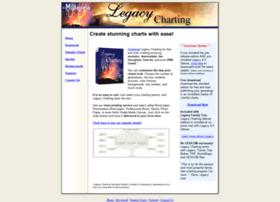 legacycharting.com