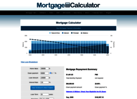 mortgagecalculator.org