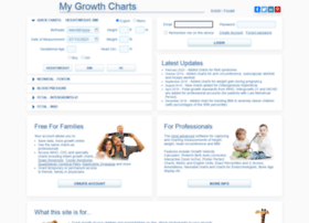 mygrowthcharts.com