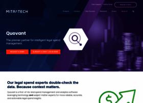 quovant.com