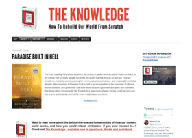 the-knowledge.org