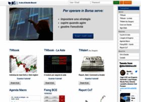 tradingweek.net